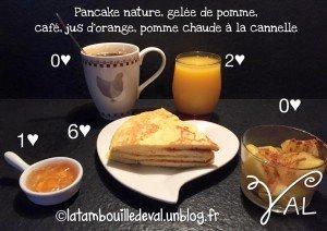 pancake simples